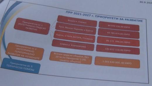 """Представиха """"Приоритети на Програма за развитие на регионите 2021 – 2027 година"""""""
