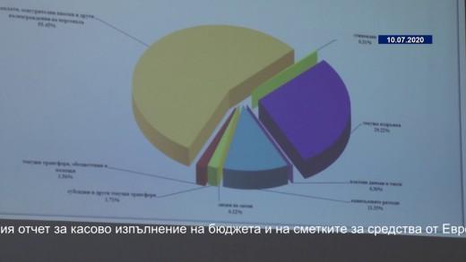 Публично обсъждане на годишния отчет за касово изпълнение на бюджета и на сметките за средства от Европейския съюз на Община Стара Загора за 2019 година
