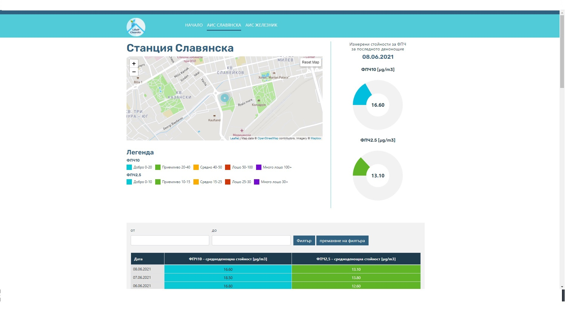 Данните от измервателните станции за контрол на чистотата на атмосферния въздух в Община Стара Загора вече са достъпни на интернет страницата на общината